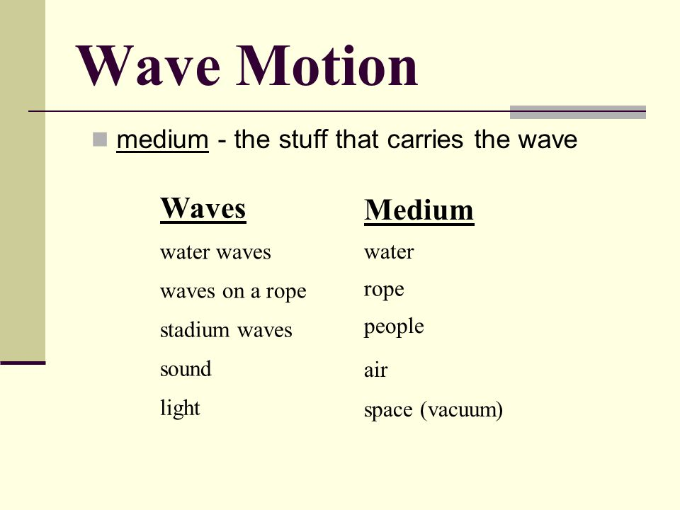 Wave Motion Waves Medium medium - the stuff that carries the wave