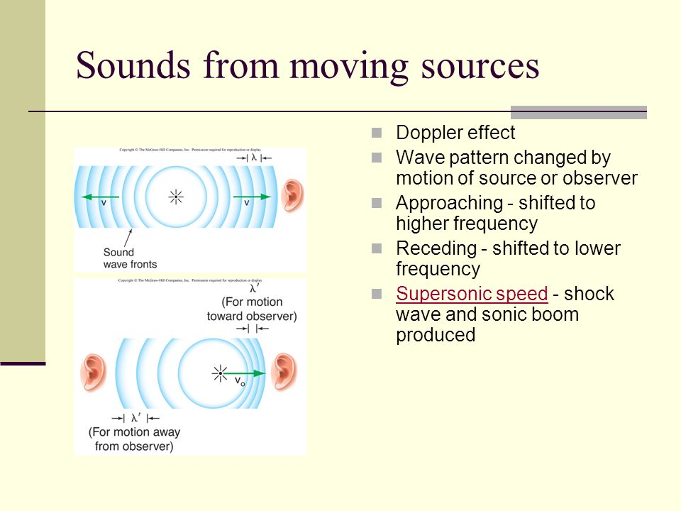Sounds from moving sources