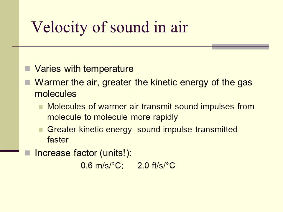 Velocity of sound in air