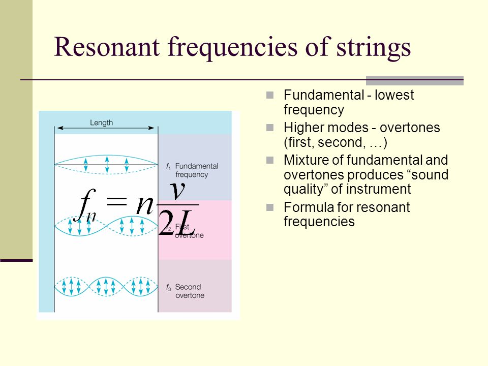 Resonant frequencies of strings