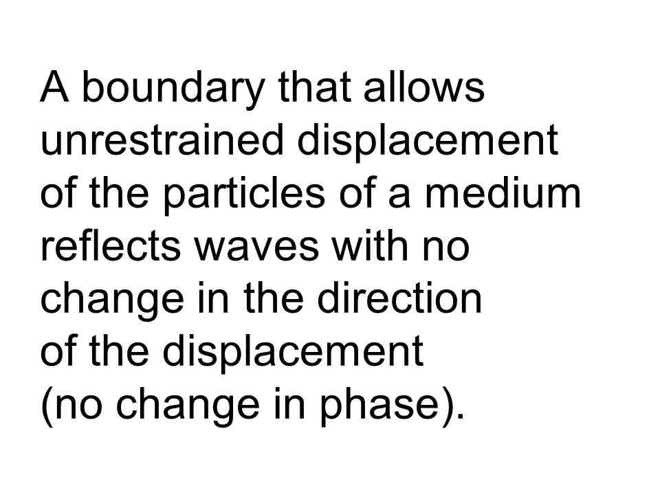A boundary that allows unrestrained displacement of the particles of a medium reflects waves with no change in the direction of the displacement (no change in phase).