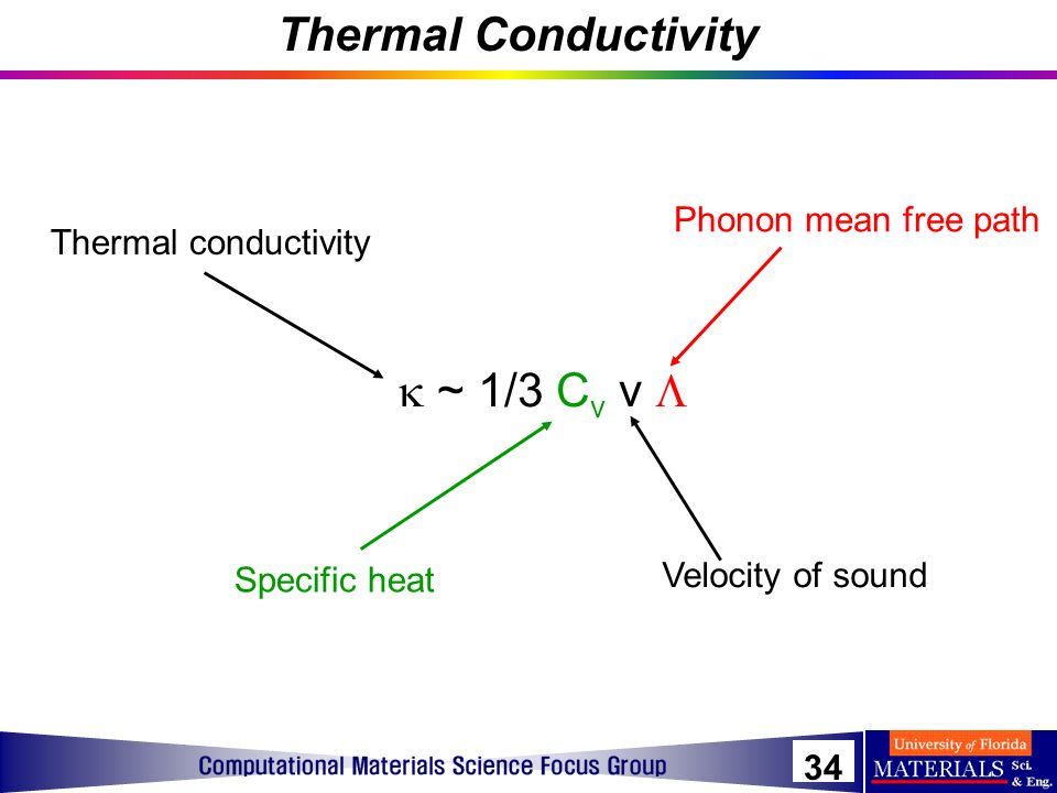 the velocity of sound by means In physics, sound is a vibration that typically propagates as an audible wave of pressure, through a transmission medium such as a gas, liquid or solid in human physiology and psychology, sound is the reception of such waves and their perception by the brain humans can only hear sound waves as distinct pitches when the frequency lies between about 20 hz and 20 khz.
