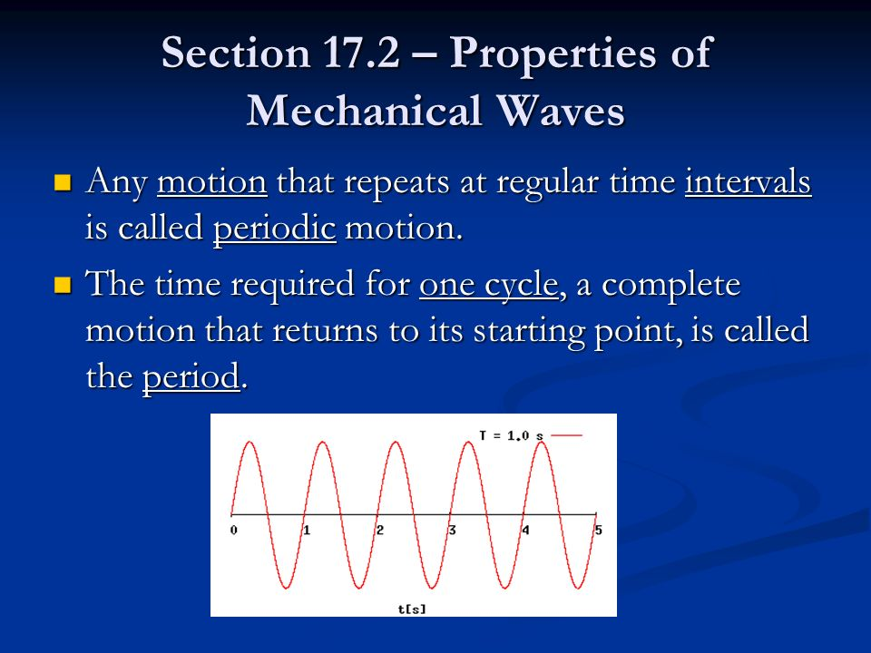 Section 17.2 – Properties of Mechanical Waves