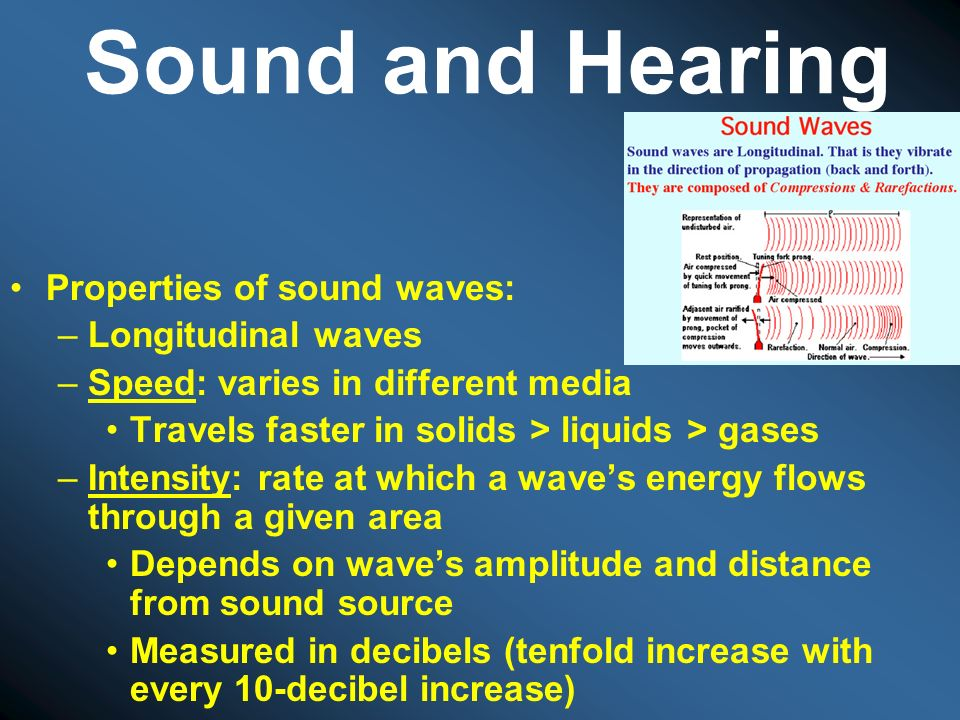 Sound and Hearing Properties of sound waves: Longitudinal waves