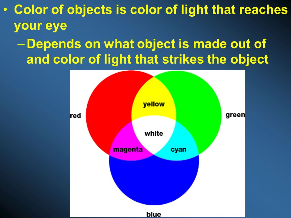 Color of objects is color of light that reaches your eye