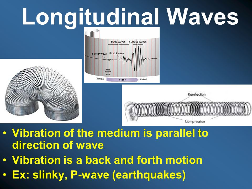 Longitudinal Waves Vibration of the medium is parallel to direction of wave. Vibration is a back and forth motion.