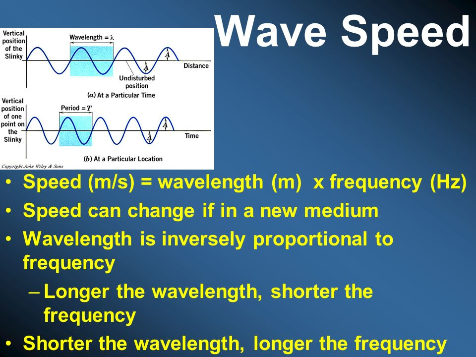 Wave Speed Speed (m/s) = wavelength (m) x frequency (Hz)