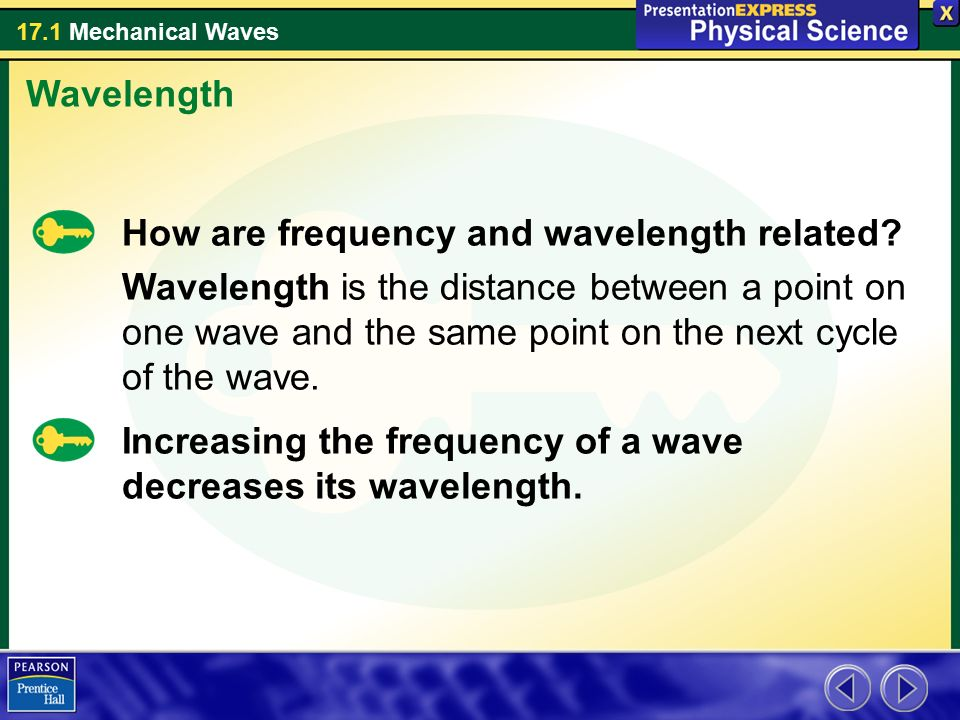 Wavelength How are frequency and wavelength related