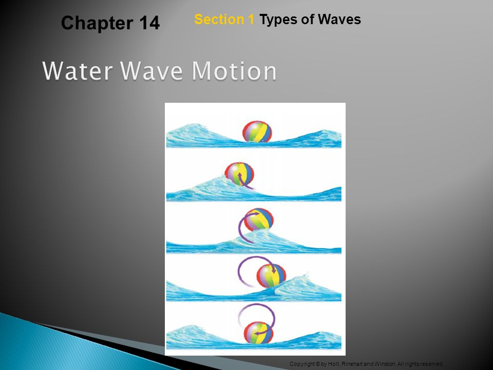Chapter 14 Section 1 Types of Waves Water Wave Motion