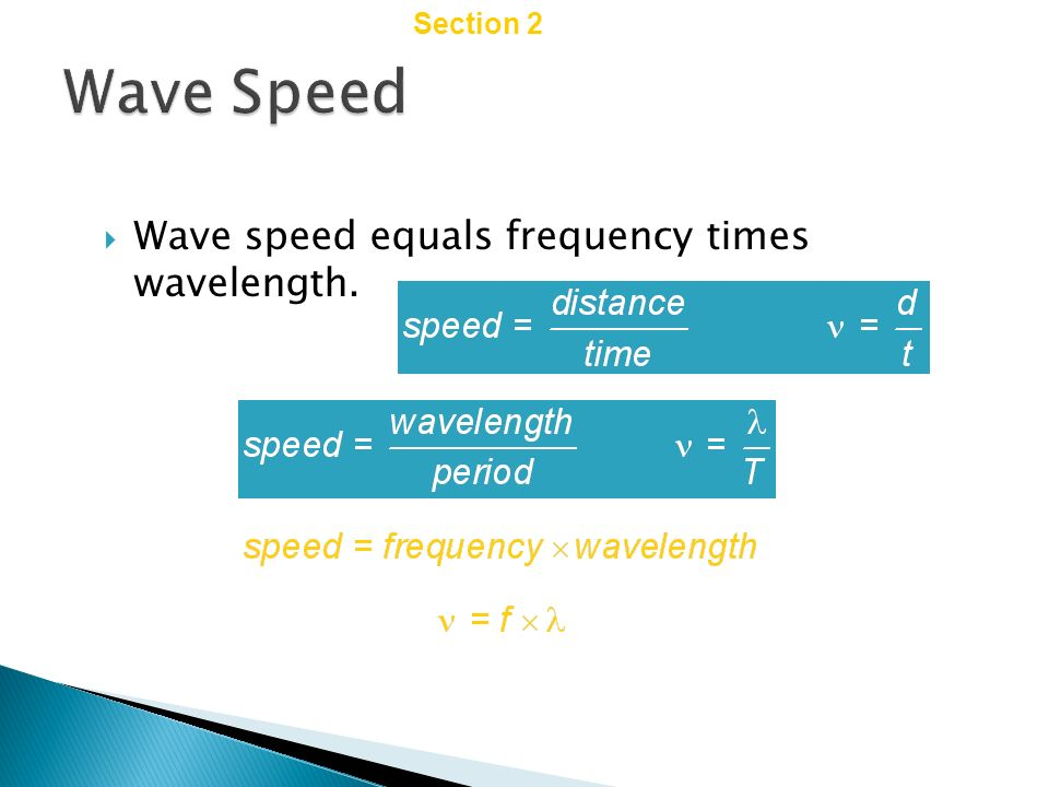 Wave Speed Chapter 14 Wave speed equals frequency times wavelength.