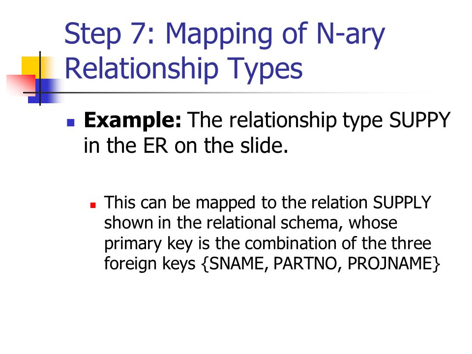ary relationship example for references