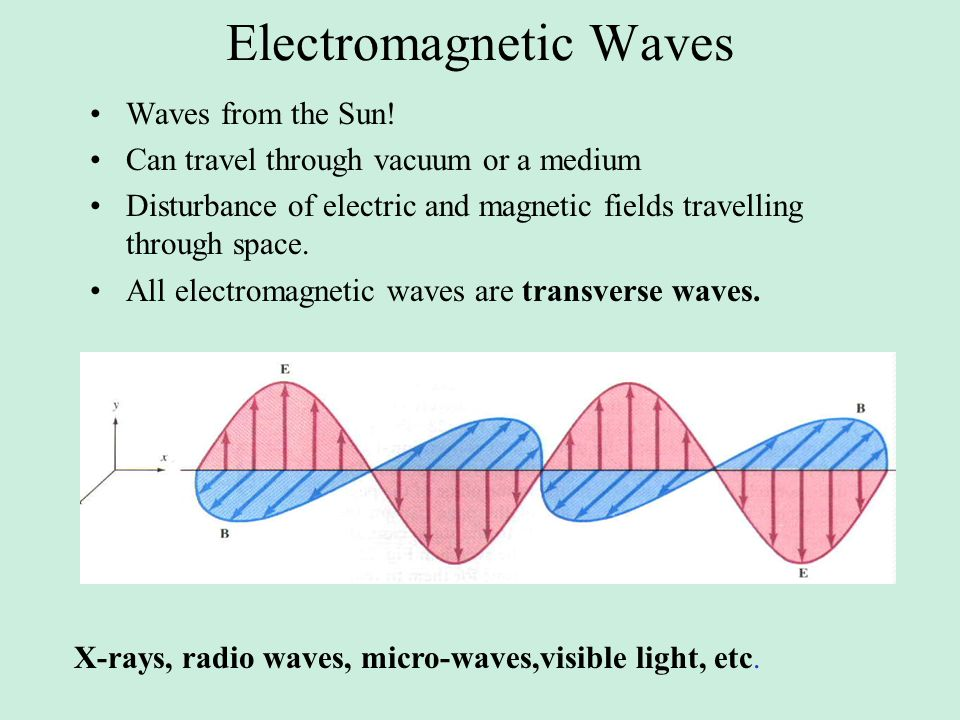 What Can Electromagnetic Waves Travel Through That Sound Waves Cannot