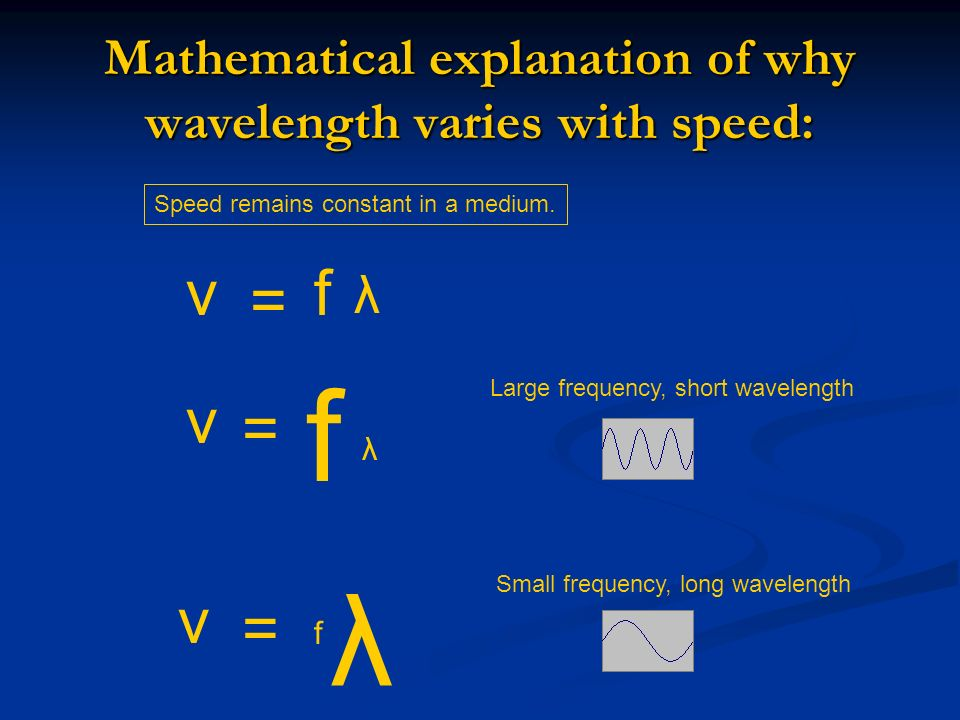 Mathematical explanation of why wavelength varies with speed: