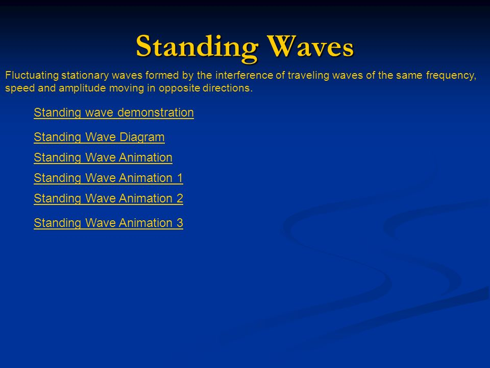 Standing Waves Standing wave demonstration Standing Wave Diagram