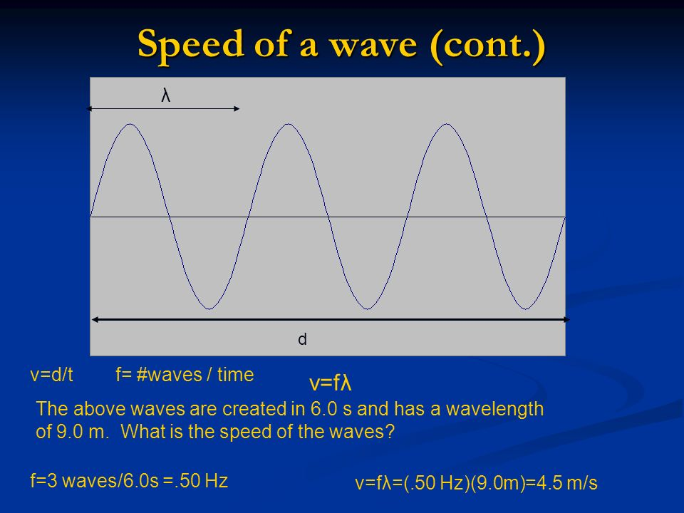 Speed of a wave (cont.) v=fλ λ v=d/t f= #waves / time