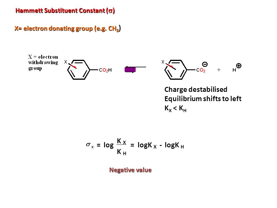 hydrogen and equilibrium shift essay Start studying chapter 7 equilibrium learn vocabulary, terms, and more with flashcards, games, and other study tools  shift the equilibrium to the left.