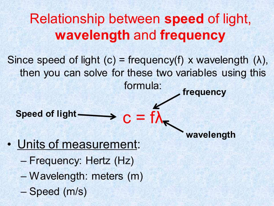 relationship between frequency and color of light