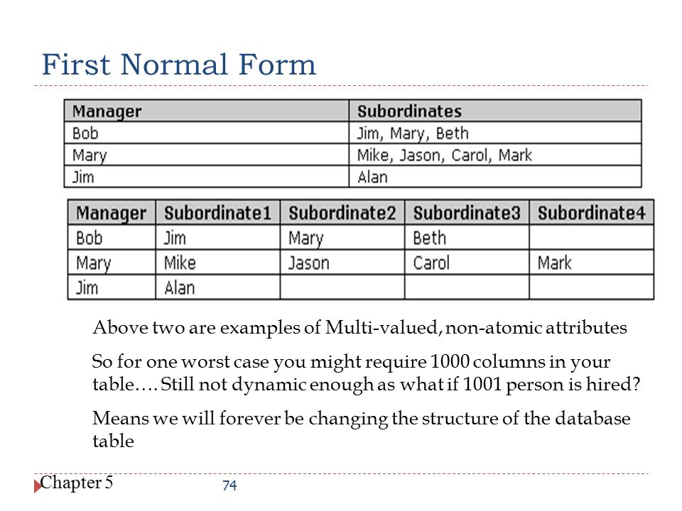 First Normal Form Above two are examples of Multi-valued, non-atomic attributes.