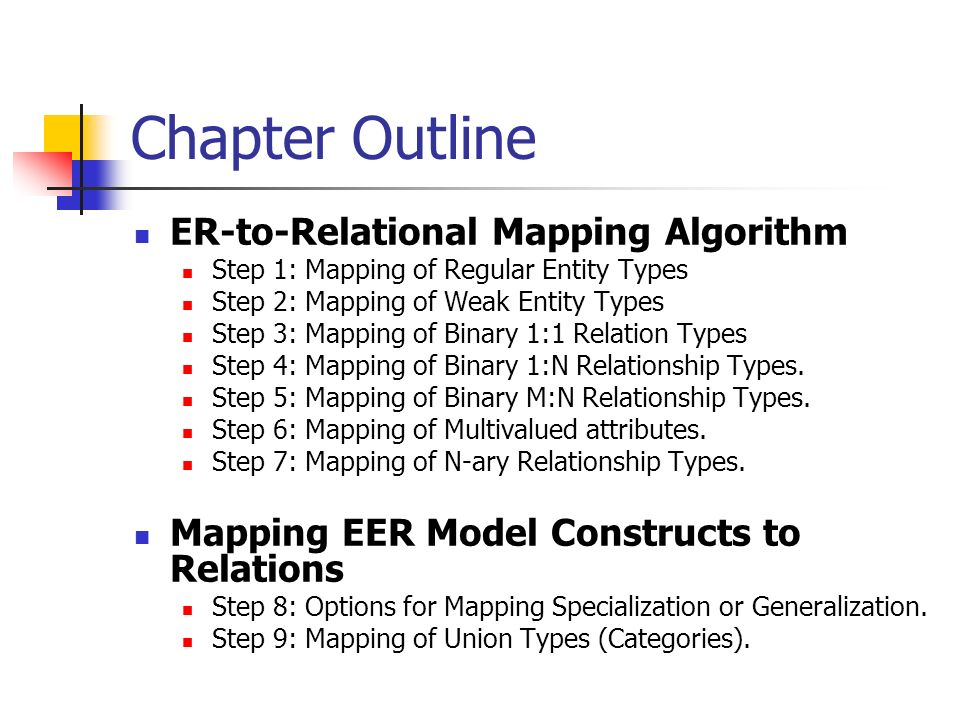 Chapter Outline ER-to-Relational Mapping Algorithm