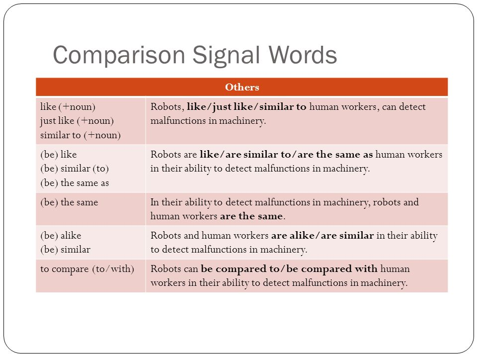 Compare and contrast essay signal words