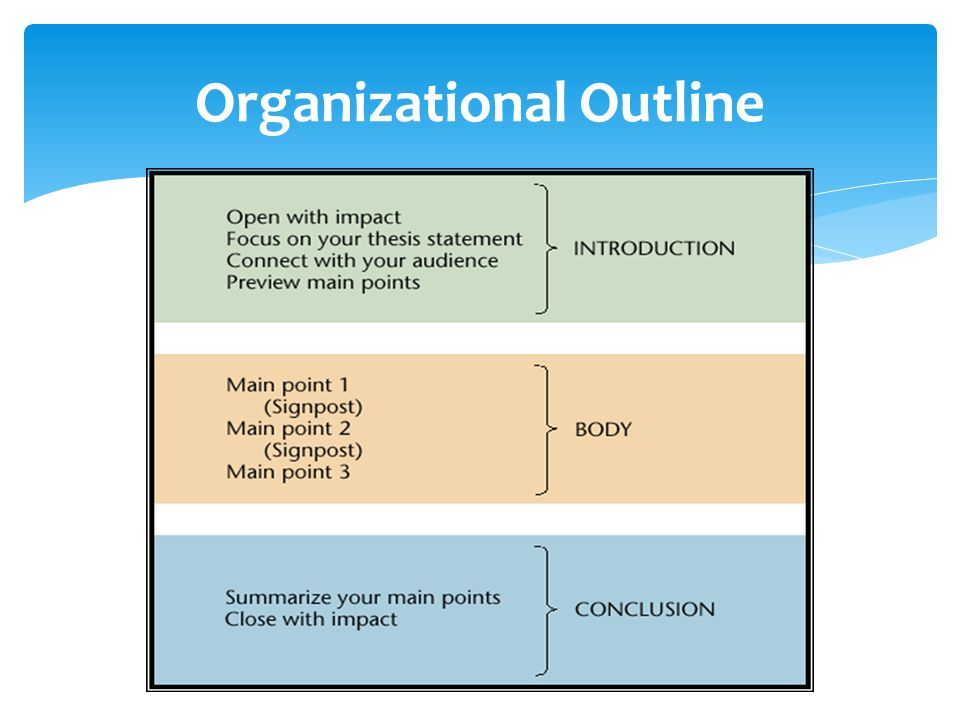 public speaking informative Create an informative speech with this simple formula learn how to informative speech to a speaker with advanced skills is more than just giving an informational speech it is more explaining products, how they work, the benefits and even product reviews are all great ways to break into the paid public speaking biz.
