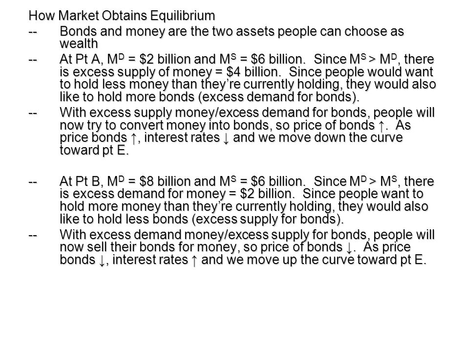 How Market Obtains Equilibrium