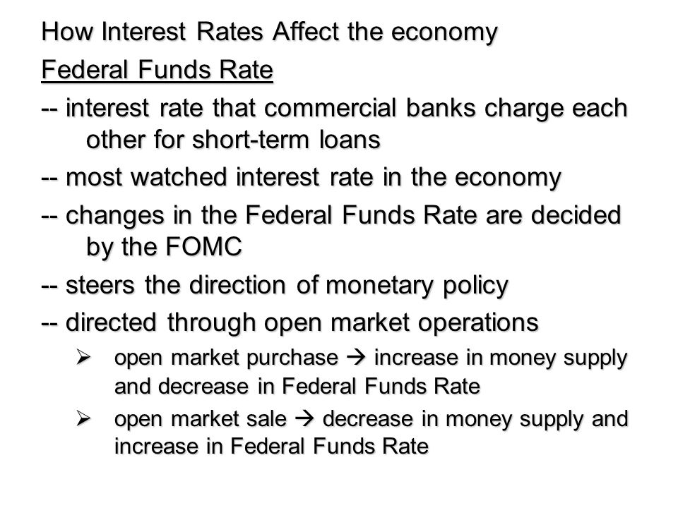 How Interest Rates Affect the economy Federal Funds Rate