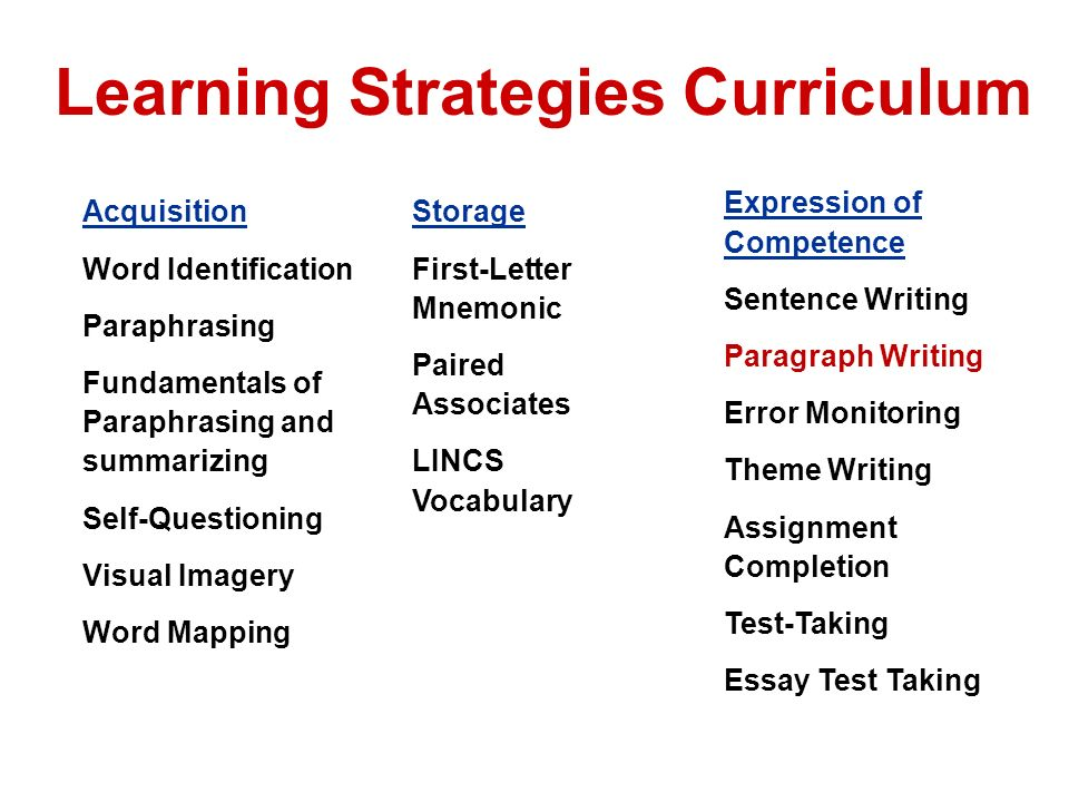 learning strategies assignment This assignment will be discussing on why it is believed that learning styles are useful to student nurses in addition, it will focus on the stude.
