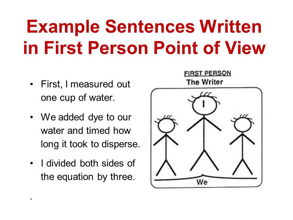 The Paragraph Writing Strategy Ppt Download