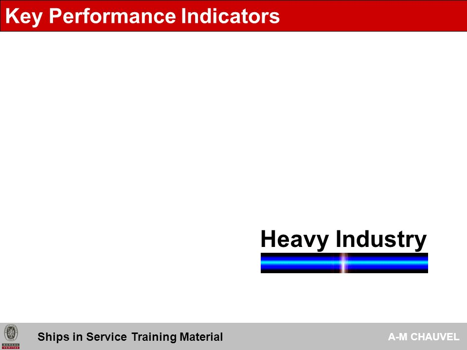 performance indicators of tyre industry Building performance: kpis used in the construction industry construction companies use key performance indicators (kpis.