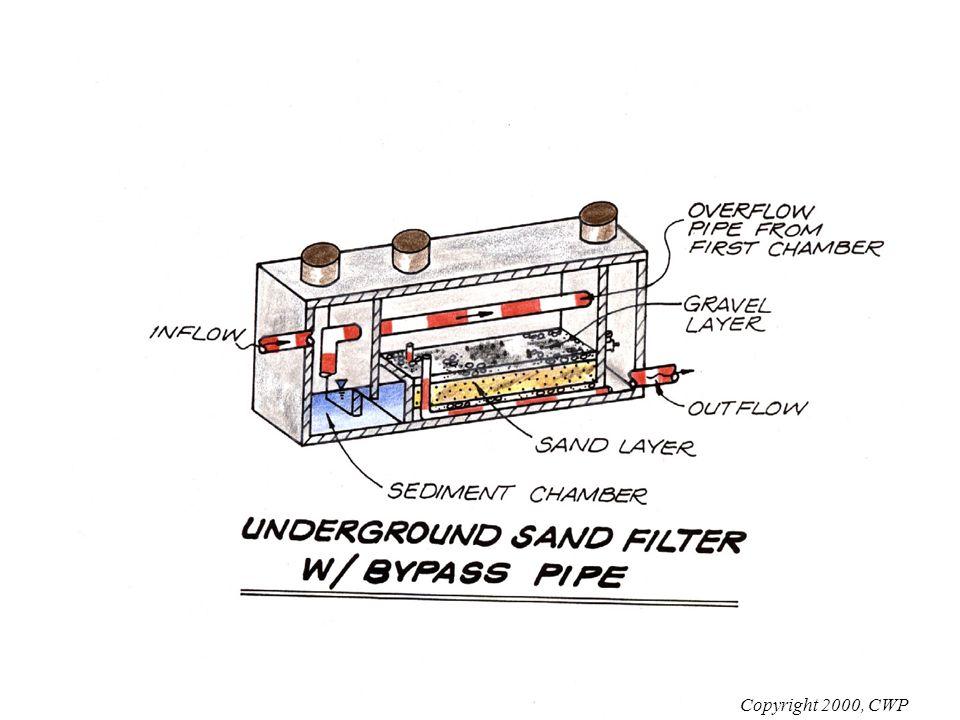 sand filter septic system diagram