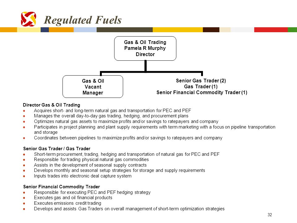 Oil and gas trading strategies