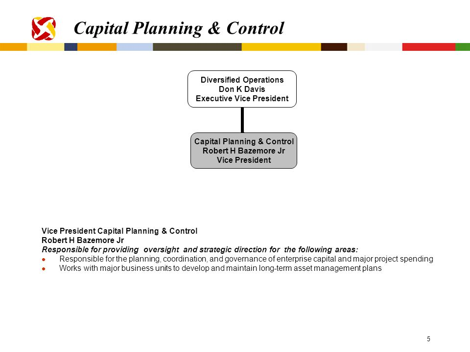 project operations planning and control Headquarters security operations center  hydro project control rooms  systems operations center  emergency action plan manager  plant managers.