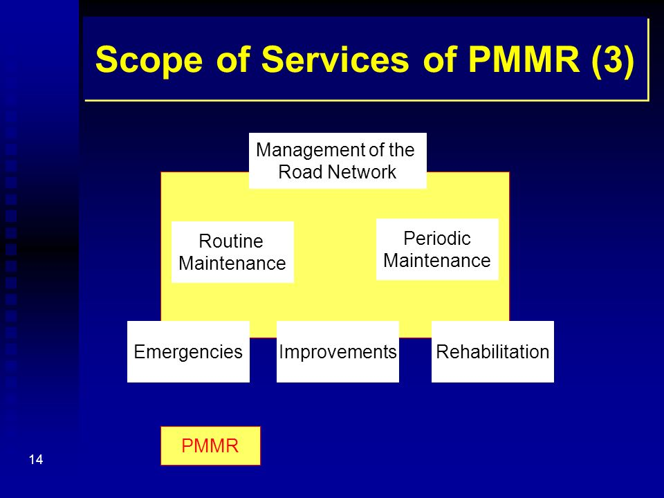 Road Management Services : Performance based management and maintenance of roads