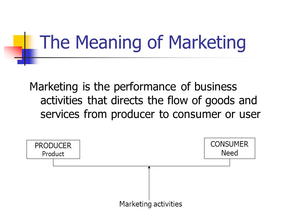 Marketing for Managers