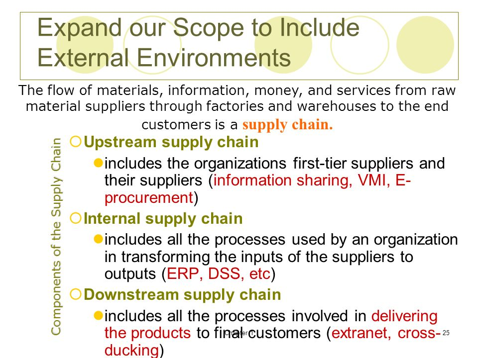 Expand our Scope to Include External Environments