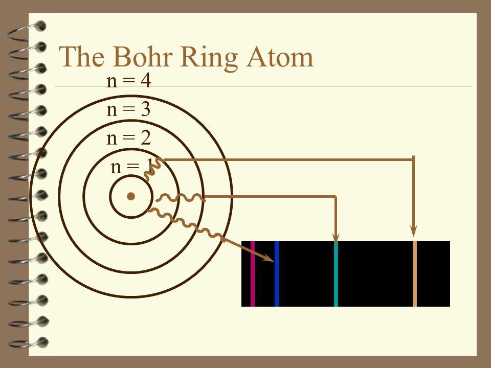 quantum model of atom pdf
