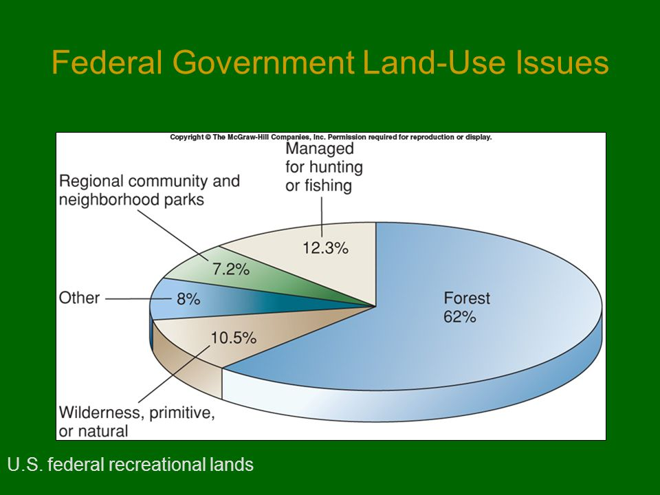 The Nature Of Land Use Planning Ppt