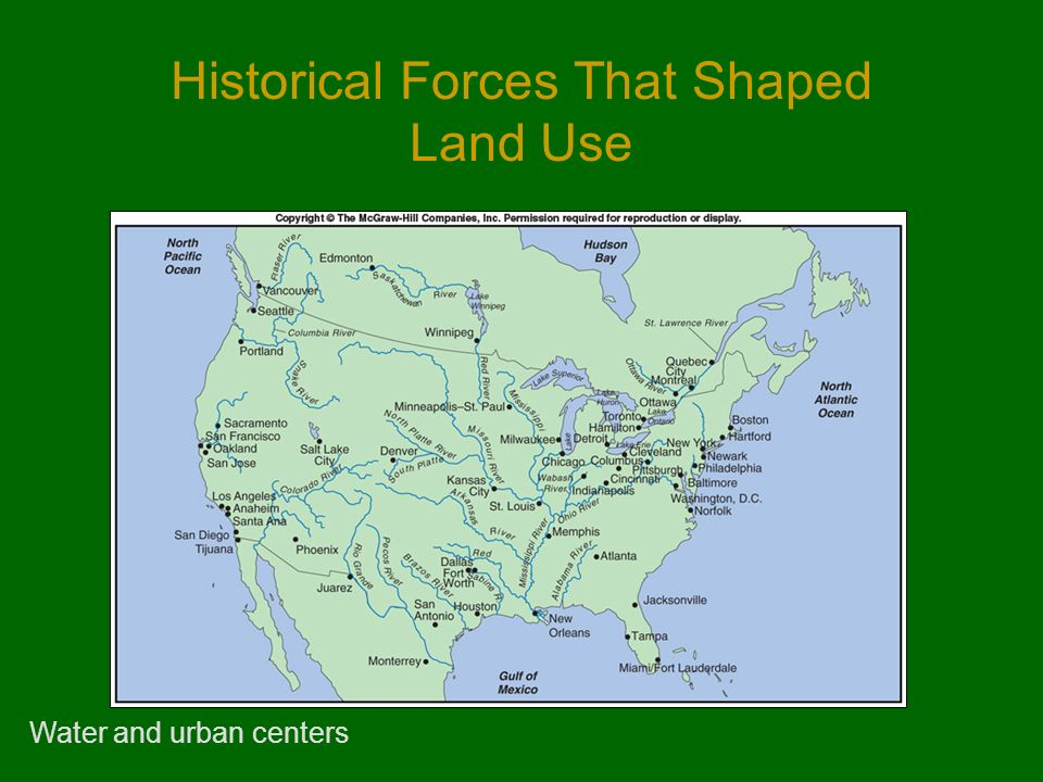 Historical Forces That Shaped Land Use