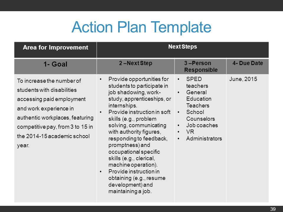 11th annual nde transition conference ppt video online for Student improvement plan template