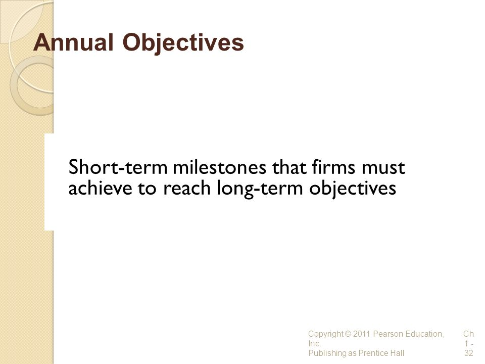 Annual Objectives Short-term milestones that firms must achieve to reach long-term objectives. Copyright © 2011 Pearson Education, Inc.