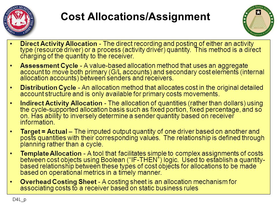 Assignment2 cost classification pricing