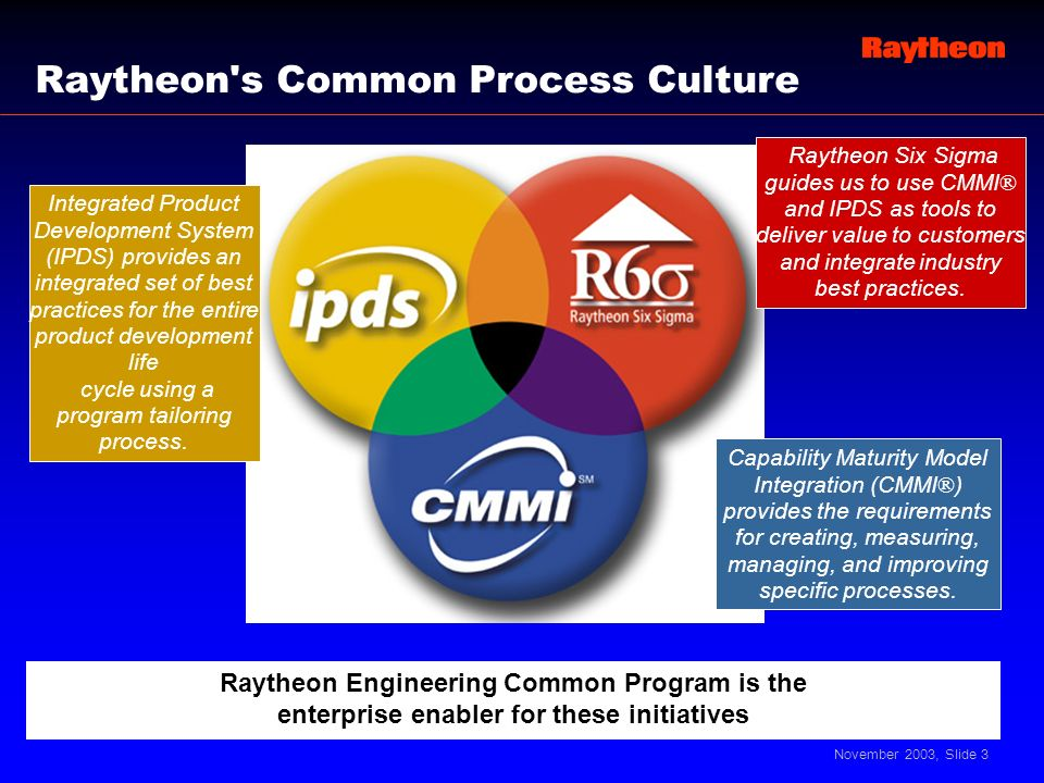 cmmi for development guidelines for process