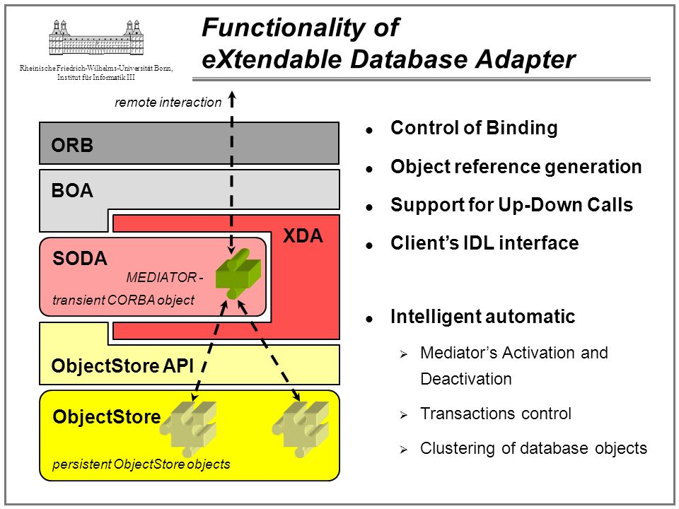 Functionality of eXtendable Database Adapter