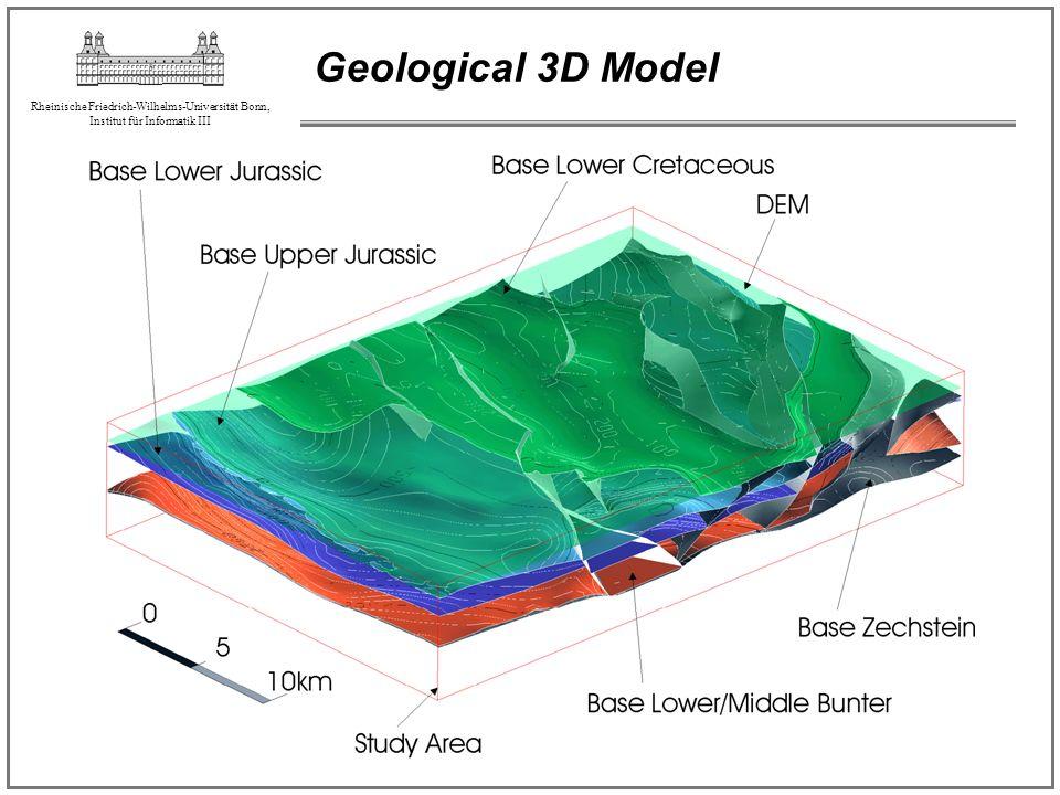 Geological 3D Model
