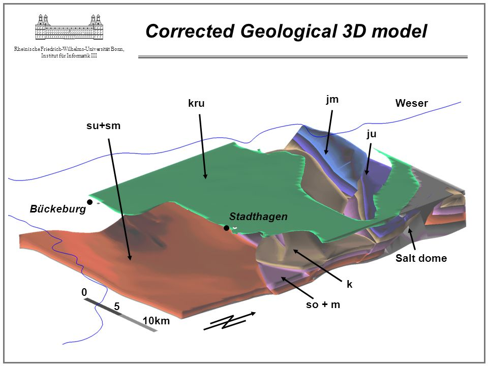 Corrected Geological 3D model