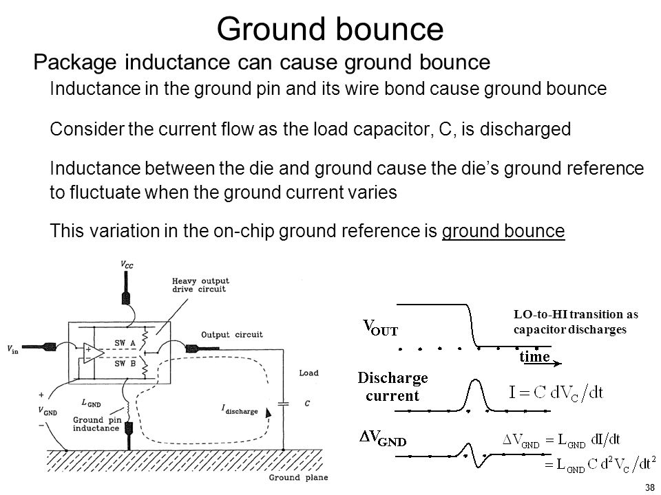 Ground+bounce+Package+inductance+can+cause+ground+bounce high speed digital logic ppt download Bounce of Golf Clubs Explained at bayanpartner.co