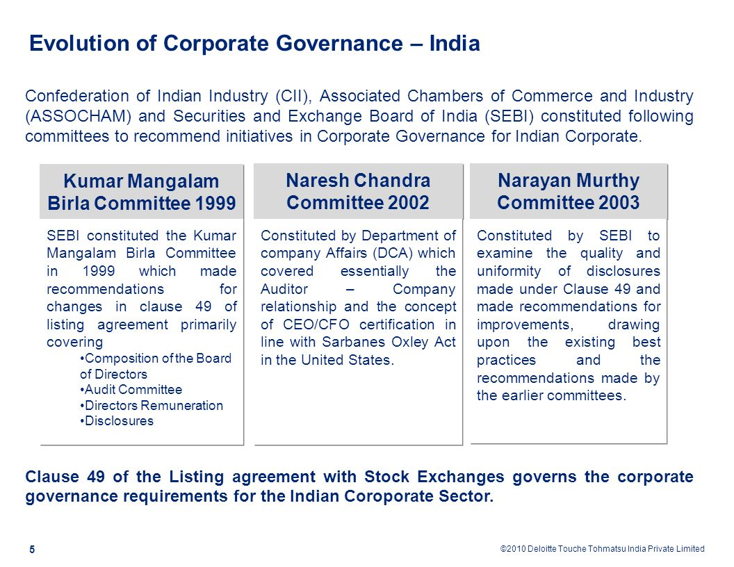 corporate governance rating in india Guidelines on cg for voluntary adoption by the corporate sector in india   corporate governance and market value: preliminary evidence from indian.
