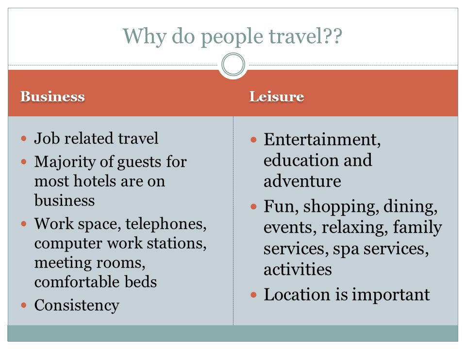 The Four Reasons People Travel