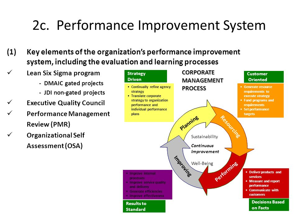 planning performance improvement and information systems The performance improvement plan (pip) facilitates constructive discussion between an employee and their manager it specifies work performance to improve.